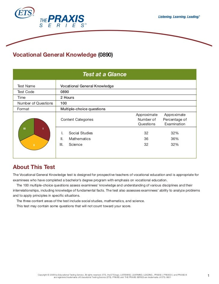 Vocational General Knowledge (0890)                                                                 Test at a Glance   Tes...