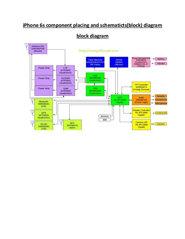 iphone 6s diagram comp schematic rh slideshare net iPhone 6 For Dummies Seniors iPhone 6s Diagram