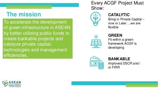 Naeeda Crishna Morgado - ASEAN Catalytic Green Finance Facility Support Slide 3