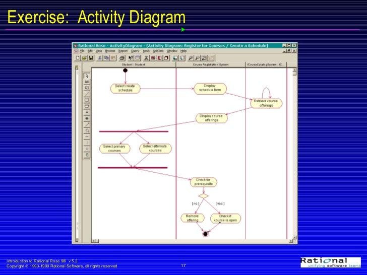 08activity exercise activity diagram ccuart Choice Image