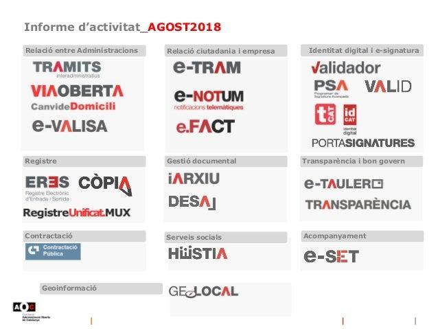 Informe d'activitat_AGOST2018 Relació entre Administracions Relació ciutadania i empresa Identitat digital i e-signatura R...