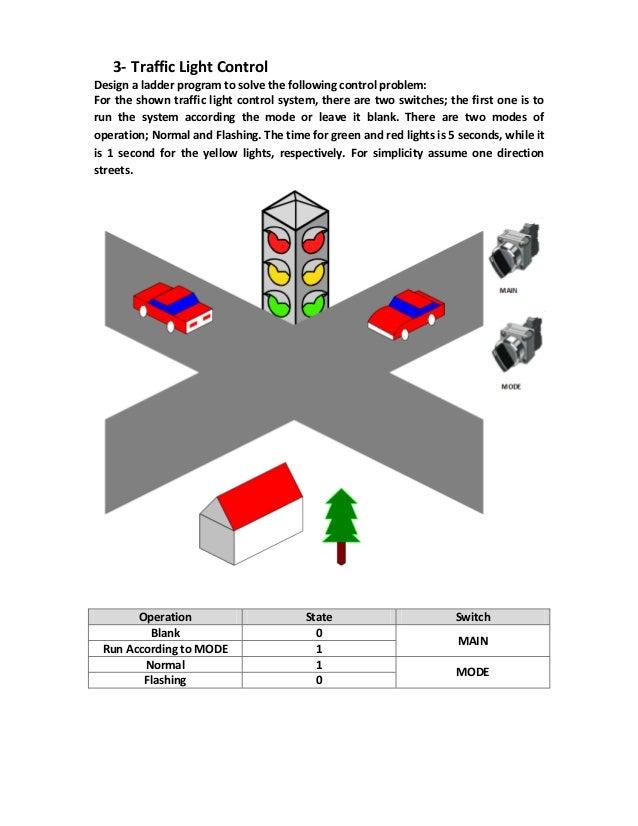 plc traffic light control rh slideshare net lighting diagram tool lighting diagram tool