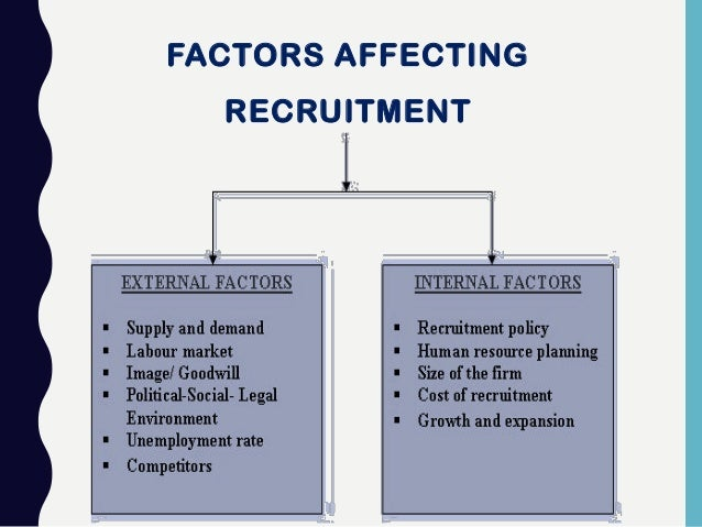 3 factors affecting an organisation s approach to recruitment and selection