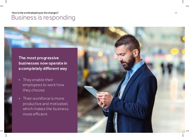 14How is the world adapting to the changes? Survey data * Regus Independent Survey, February 2016 Co-working helps curb lo...