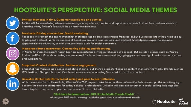 ... 54. 54 HOOTSUITE'S PERSPECTIVE: SOCIAL MEDIA THEMES ...
