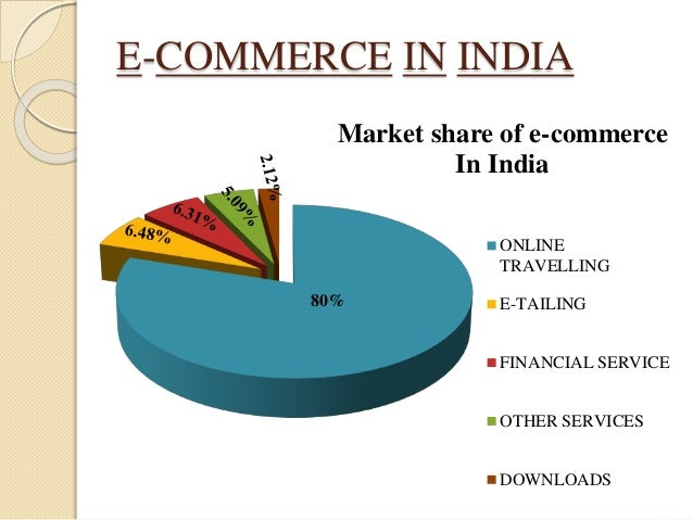 e tailing market in india Ecommerce, retail & mobile news recap for the day retail retail reliance retail's stride in india's dynamic retail space #digitalerra-july 22, 2017 0.