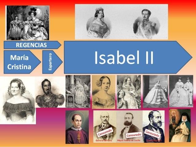 El reinado de Isabel II La consolidación del liberalismo en España