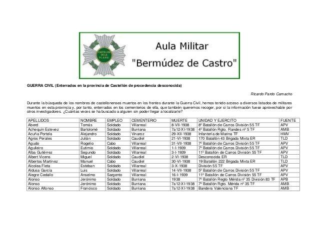 GUERRA CIVIL (Enterrados en la provincia de Castellón de procedencia desconocida) Ricardo Pardo Camacho Durante la búsqued...