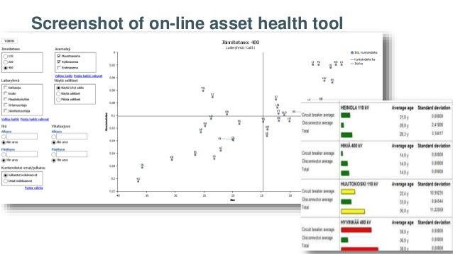 Screenshot of on-line asset health tool