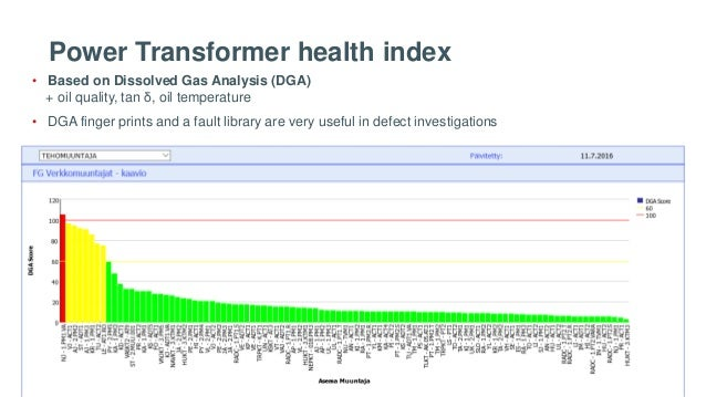 Power Transformer health index • Based on Dissolved Gas Analysis (DGA) + oil quality, tan δ, oil temperature • DGA finger ...