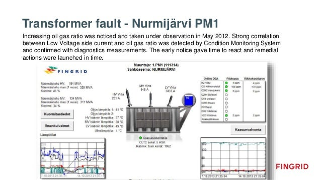 Transformer fault - Nurmijärvi PM1 Increasing oil gas ratio was noticed and taken under observation in May 2012. Strong co...