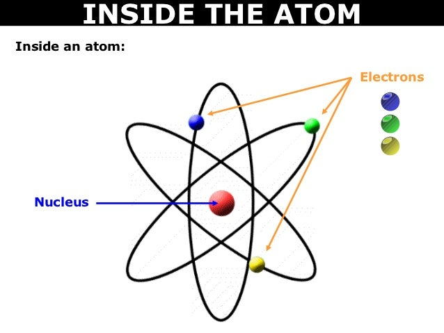 negatively charged atom