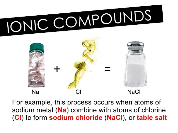 examples of ionic compounds What is the difference between ionic and molecular compounds ionic compounds occur through the interaction between cations and anions molecular compounds.