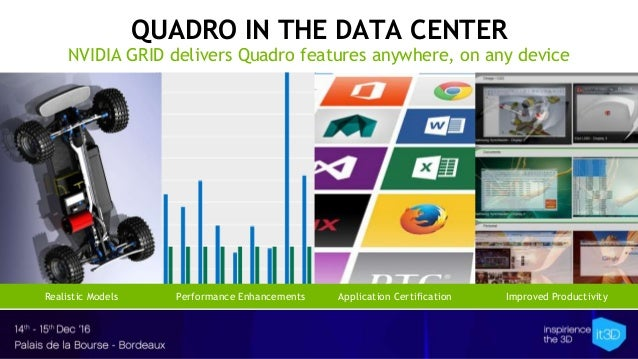 QUADRO IN THE DATA CENTER NVIDIA GRID delivers Quadro features anywhere, on any device Realistic Models Application Certif...