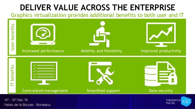 DELIVER VALUE ACROSS THE ENTERPRISE Graphics virtualization provides additional benefits to both user and IT Simplified su...