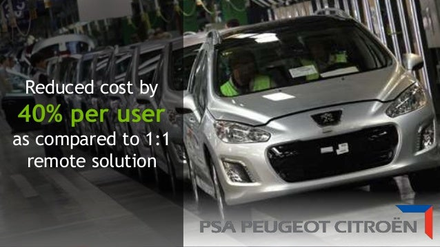 Reduced cost by 40% per user as compared to 1:1 remote solution