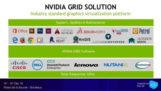 NVIDIA GRID SOLUTION Industry standard graphics virtualization platform Support, Updates & Maintenance Tesla Datacenter GP...
