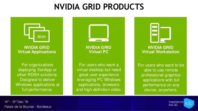 NVIDIA GRID PRODUCTS Apps NVIDIA GRID Virtual Applications NVIDIA GRID Virtual PC NVIDIA GRID Virtual Workstation For orga...