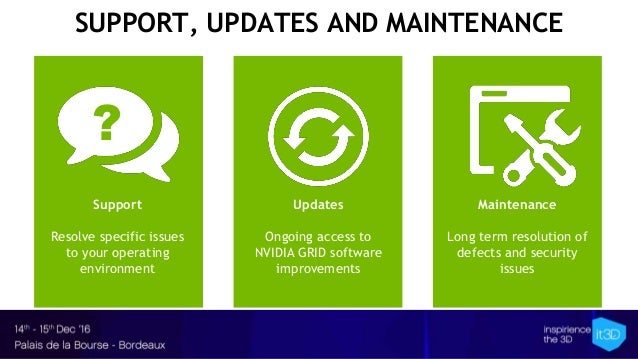 SUPPORT, UPDATES AND MAINTENANCE Support Resolve specific issues to your operating environment ? Updates Ongoing access to...