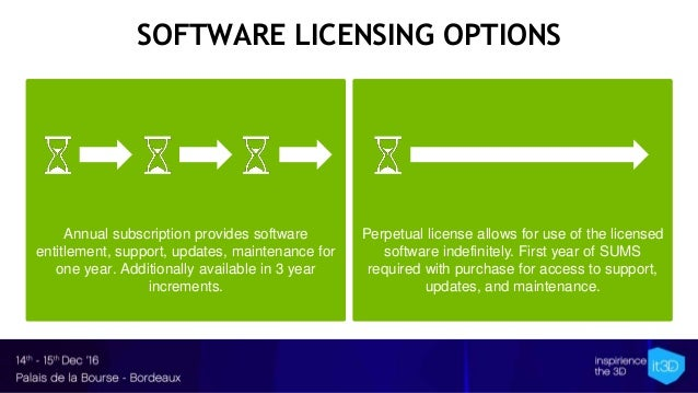 SOFTWARE LICENSING OPTIONS Annual subscription provides software entitlement, support, updates, maintenance for one year. ...