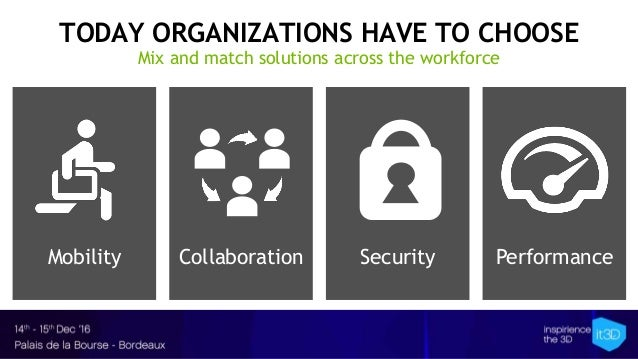 TODAY ORGANIZATIONS HAVE TO CHOOSE Mobility Collaboration Security Performance Mix and match solutions across the workforce