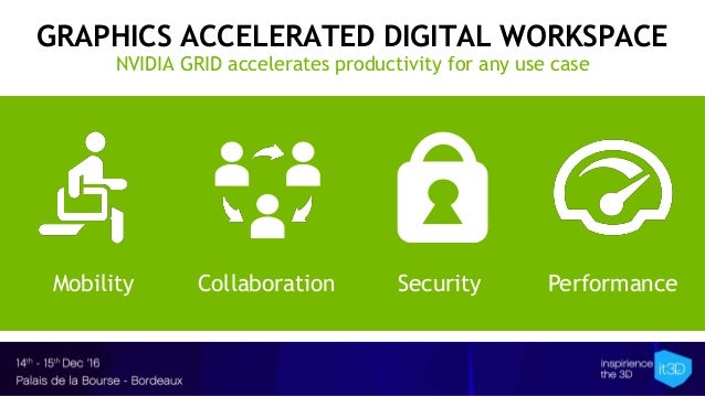 GRAPHICS ACCELERATED DIGITAL WORKSPACE NVIDIA GRID accelerates productivity for any use case Mobility Collaboration Securi...