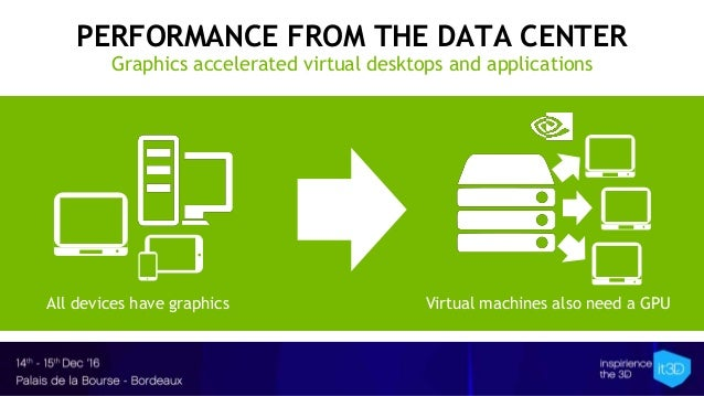 PERFORMANCE FROM THE DATA CENTER Graphics accelerated virtual desktops and applications All devices have graphics Virtual ...