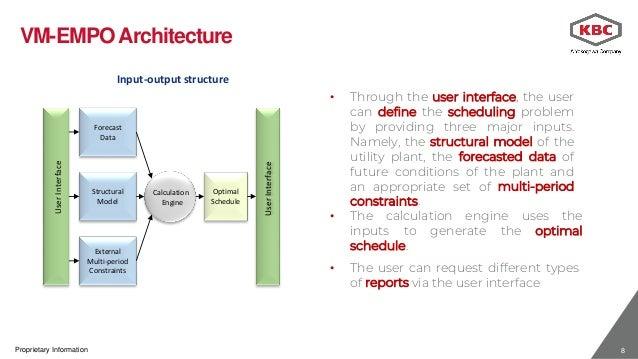 KBC decision making tool optimal planning scheduling utility