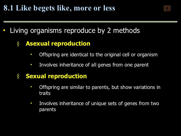 Define like begets like asexual reproduction