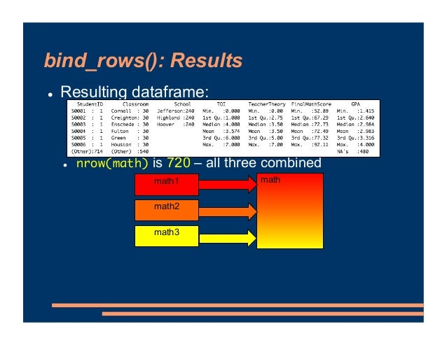 bind_rows(): Results ! Resulting dataframe: ! nrow(math) is 720 – all three combined math1 math2 math3 math