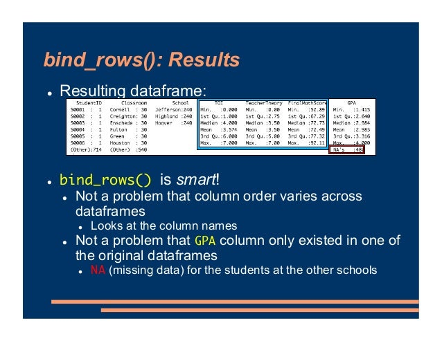 ! Resulting dataframe: ! bind_rows() is smart! ! Not a problem that column order varies across dataframes ! Looks at the c...