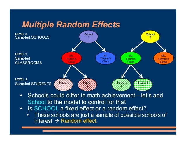 Multiple Random Effects • Schools could differ in math achievement—let's add School to the model to control for that • Is ...
