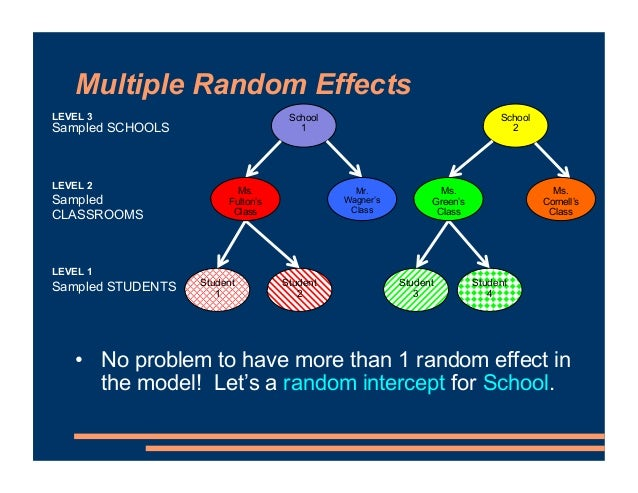 Multiple Random Effects • No problem to have more than 1 random effect in the model! Let's a random intercept for School. ...