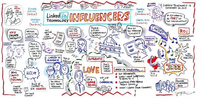 LinkedIn TechConnect 13: LinkedIn Technology Influencers Roundtable