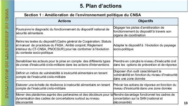 5. Plan d'actions Section 1 : Amélioration de l'environnement politique du CNSA Actions Objectifs Poursuivre le diagnostic...