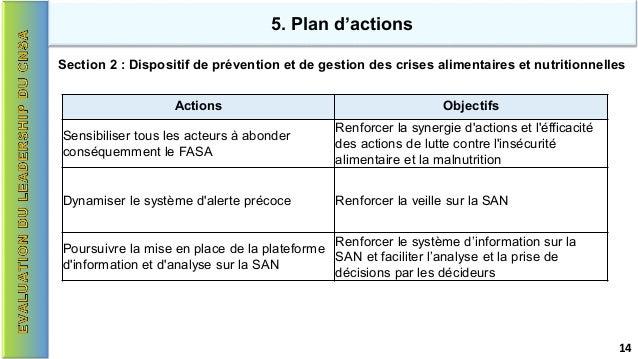 5. Plan d'actions Section 2 : Dispositif de prévention et de gestion des crises alimentaires et nutritionnelles Actions Ob...