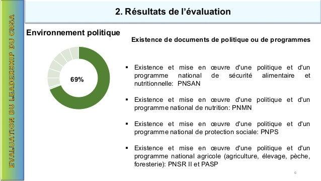 69% Environnement politique 2. Résultats de l'évaluation  Existence et mise en œuvre d'une politique et d'un programme na...