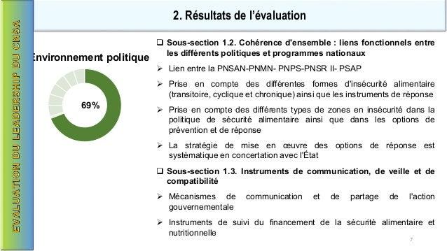 69% Environnement politique 2. Résultats de l'évaluation  Sous-section 1.2. Cohérence d'ensemble : liens fonctionnels ent...