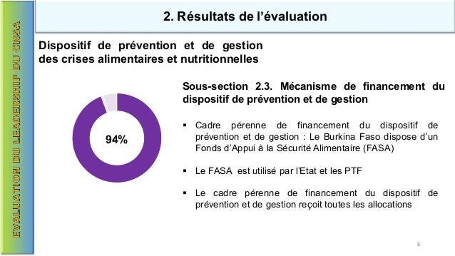 Dispositif de prévention et de gestion des crises alimentaires et nutritionnelles 94% 2. Résultats de l'évaluation Sous-se...
