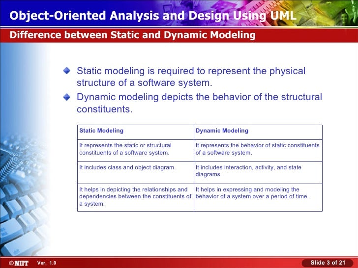 Physical System In System Analysis And Design