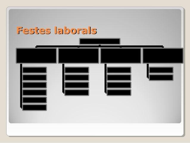 Festes laboralsFestes laborals 2 5 d e s e m b r e 1 g e n e r 2 4 ju n y 1 m a ig 1 2 o c t u b r e 6 d e s e m b r e f e...