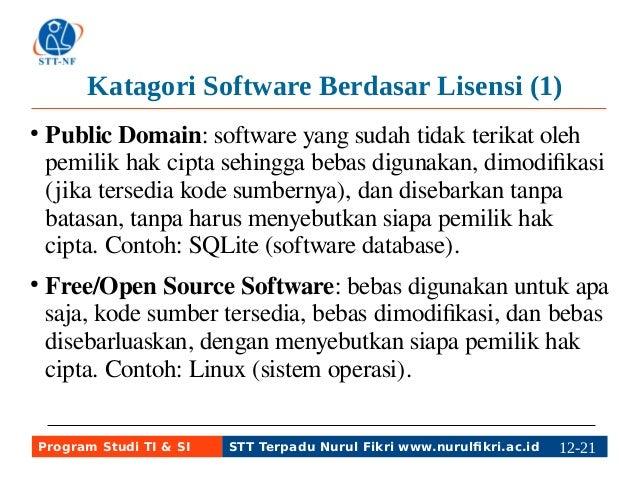 Public Domain Software Gambar