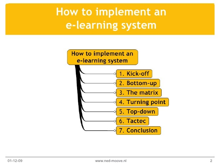 e learning system Please visit the technical assistance page for more information about online  learning, enrollment periods, and frequently asked questions.