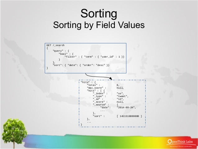 08  ElasticSearch : Sorting and Relevance