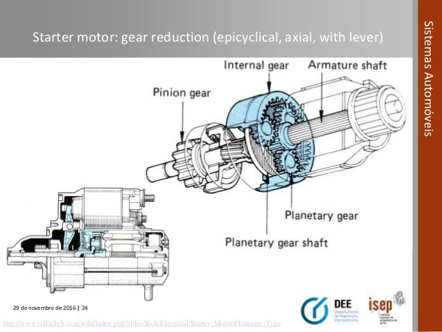automotive systems course (module 08) starting systems for road veh 10 tooth pinion gear starter pinion gear schematic #9