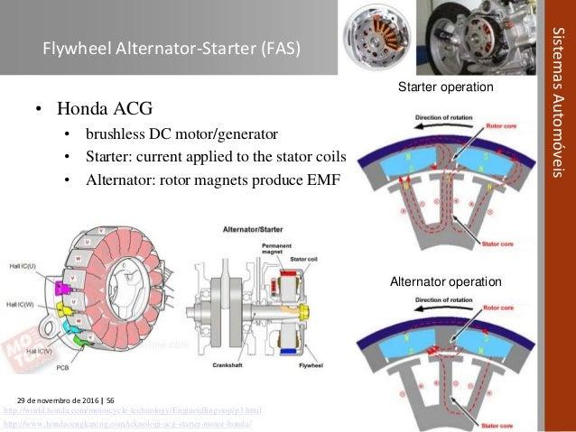Automotive Systems Course  Module 08