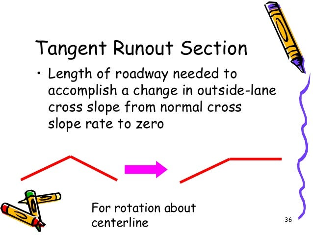 36 Tangent Runout Section • Length of roadway needed to accomplish a change in outside-lane cross slope from normal cross ...