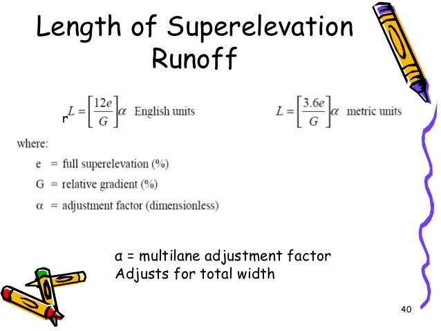 40 Length of Superelevation Runoff α = multilane adjustment factor Adjusts for total width r