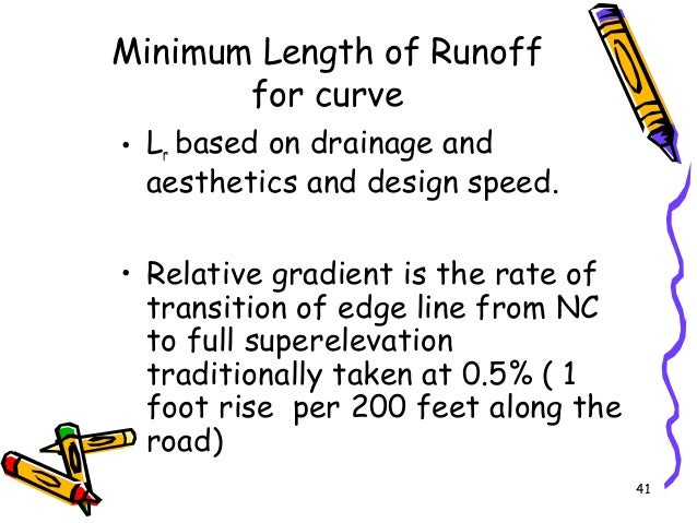 41 Minimum Length of Runoff for curve • Lr based on drainage and aesthetics and design speed. • Relative gradient is the r...