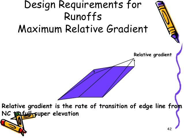 42 Design Requirements for Runoffs Maximum Relative Gradient Relative gradient is the rate of transition of edge line from...